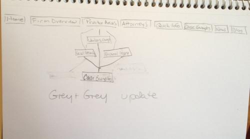 Grey & Grey New Sitemap